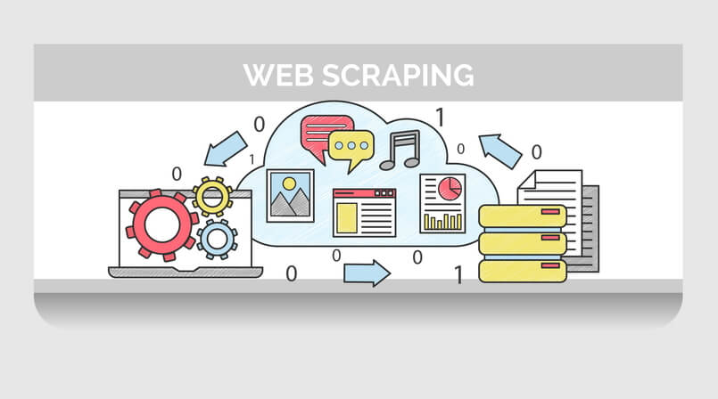 Scribble header horizontal banner illustration for web scraping process sequence. Icon illustrations for global network content, scraping software, data output and re-publishement.