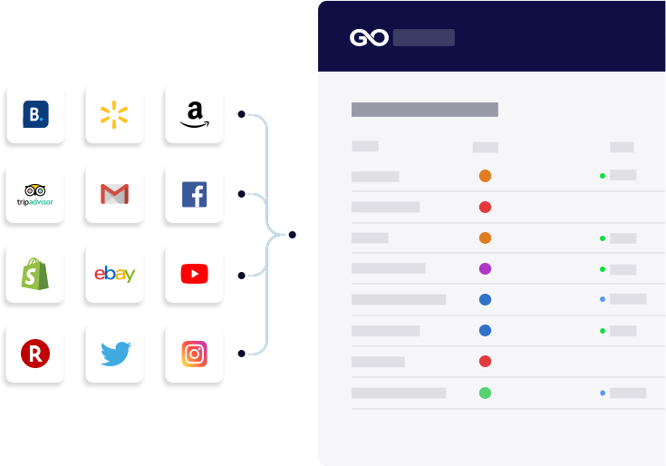 What is gologin?