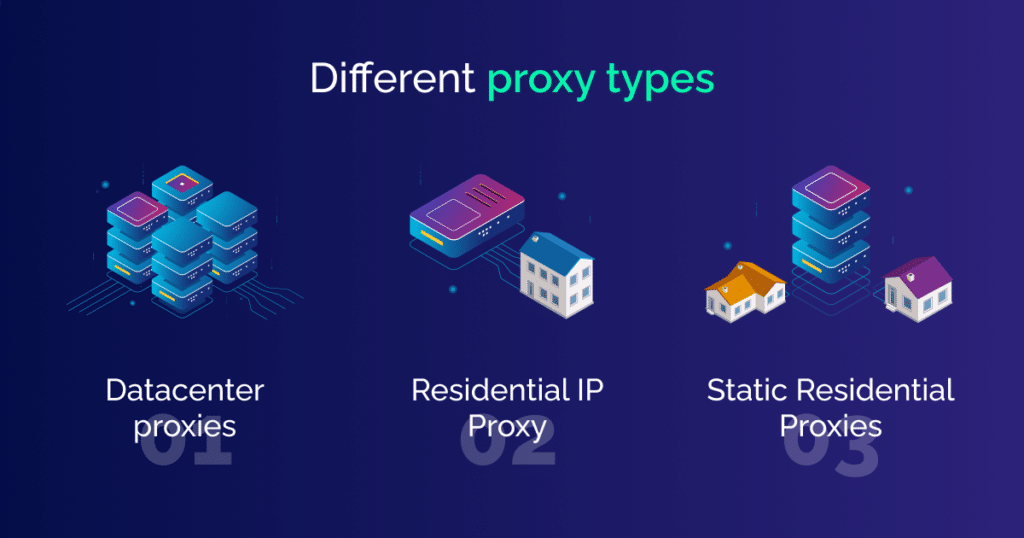 Different Proxy Types